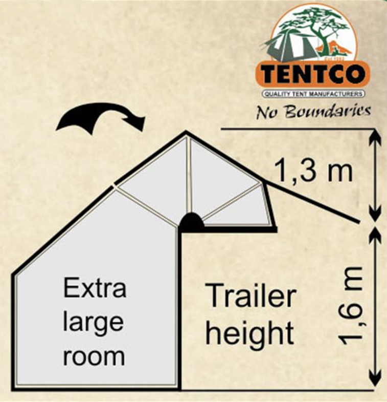 TrailerTents9